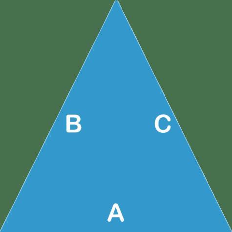 Test DPU